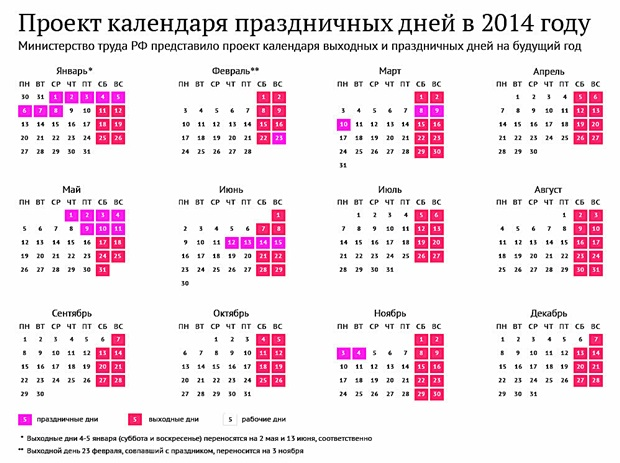 Приближающиеся новогодние праздники продлятся с 1 по 10 января, 10 дней
